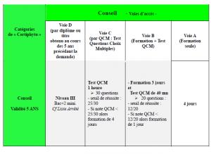 certiphyto-conseiller-300x219 certiphyto dans Legislation