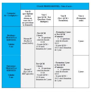 certiphyto-travaux-et-services-297x300 document unique MSA