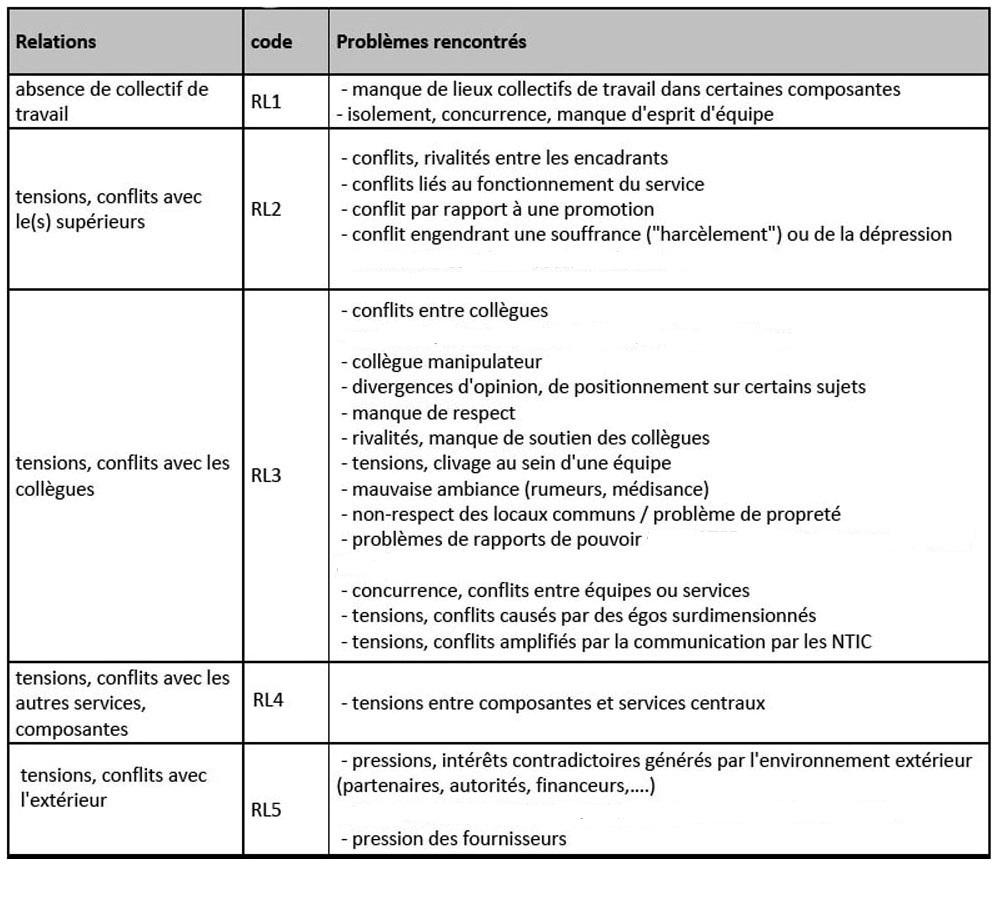 RPS-exemples-concrets-A