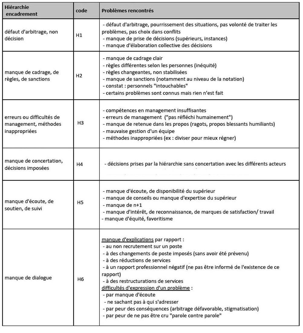 RPS-exemples-concrets-B
