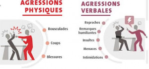 agression-physique-verbale